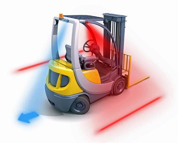 Forklift Safety Lamps