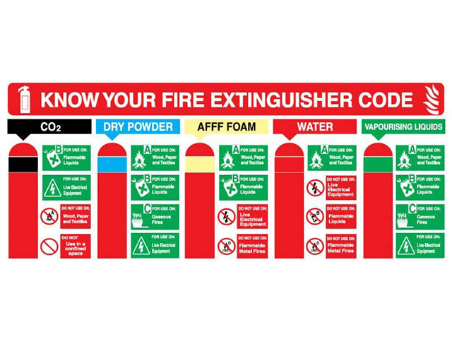 Fire Extinguishers and Extinguishing Systems